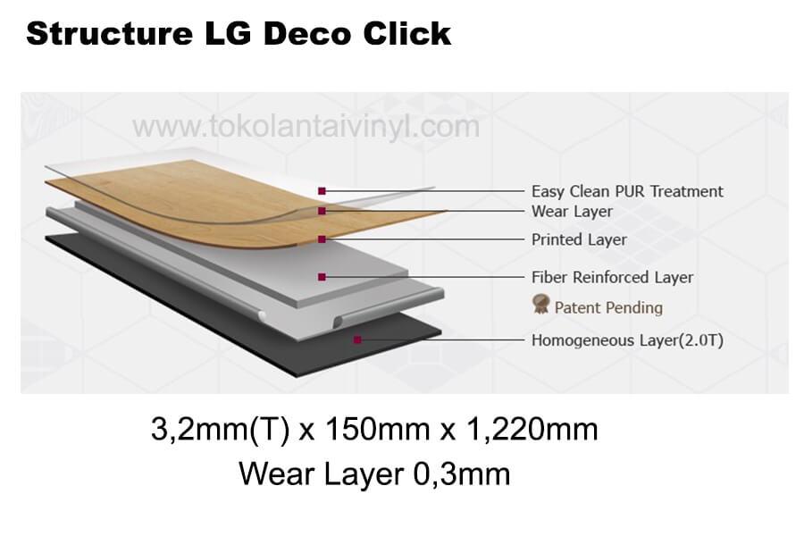 structure lg deco click